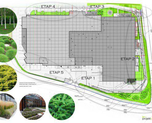 projekt-zieleni-przy-hali-produkcyjnej