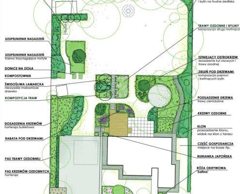 Pomysł na rearanżację ogrodu