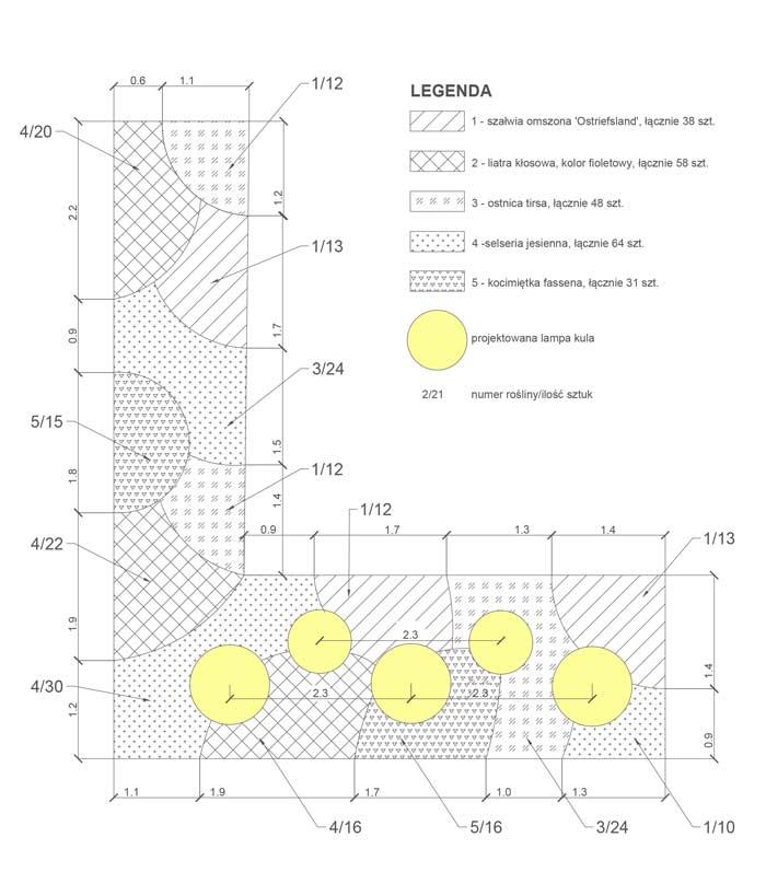 projekt rabaty bylinowej kraków